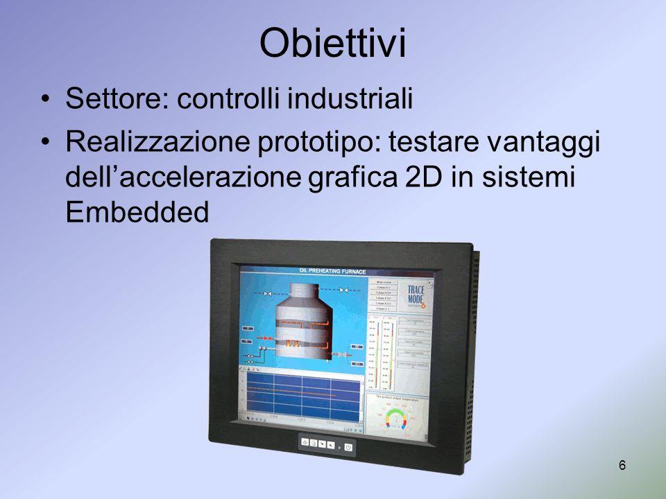 Obiettivi Settore: controlli industriali