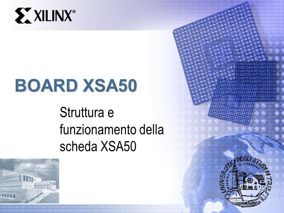 Struttura e funzionamento della scheda XSA50
