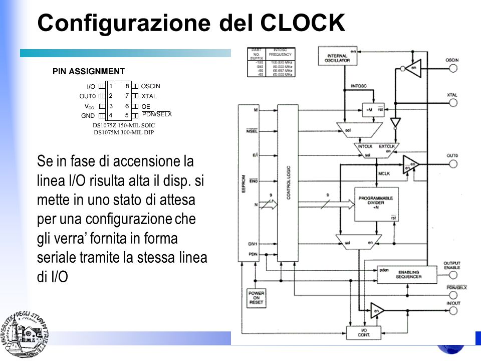 Configurazione del CLOCK