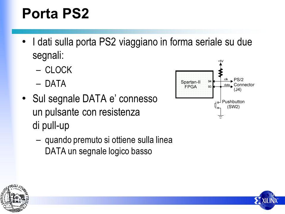 Porta PS2 I dati sulla porta PS2 viaggiano in forma seriale su due segnali: CLOCK. DATA.