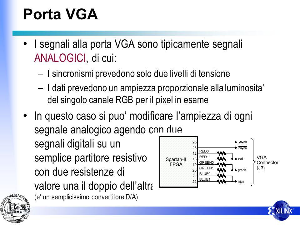 Porta VGA I segnali alla porta VGA sono tipicamente segnali ANALOGICI, di cui: I sincronismi prevedono solo due livelli di tensione.