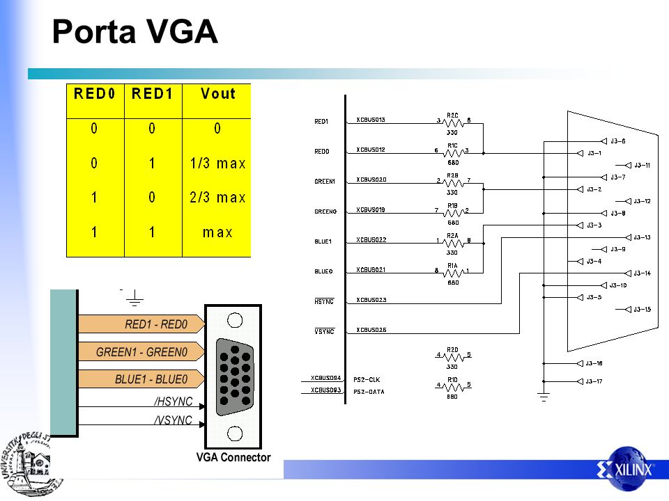 Porta VGA