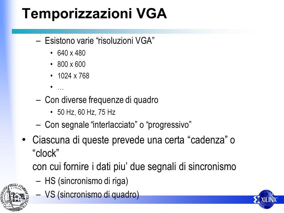 Temporizzazioni VGA Esistono varie risoluzioni VGA 640 x 480. 800 x 600. 1024 x 768. … Con diverse frequenze di quadro.
