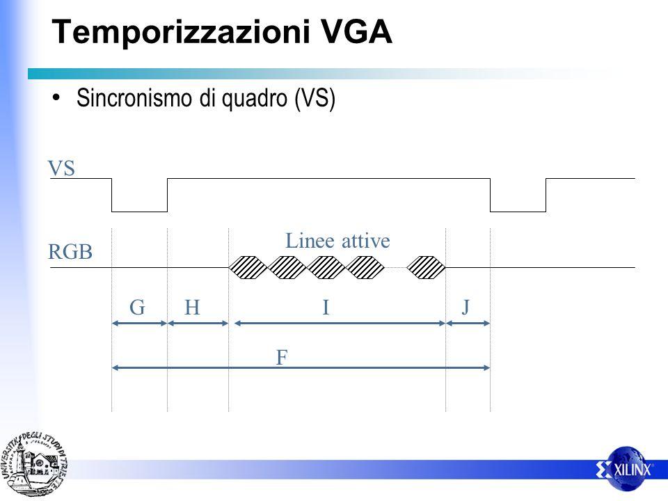 Temporizzazioni VGA Sincronismo di quadro (VS) VS Linee attive RGB G H