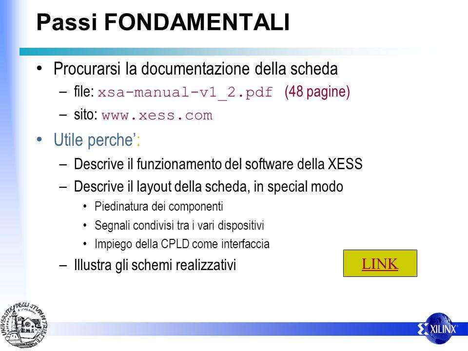 Passi FONDAMENTALI Procurarsi la documentazione della scheda