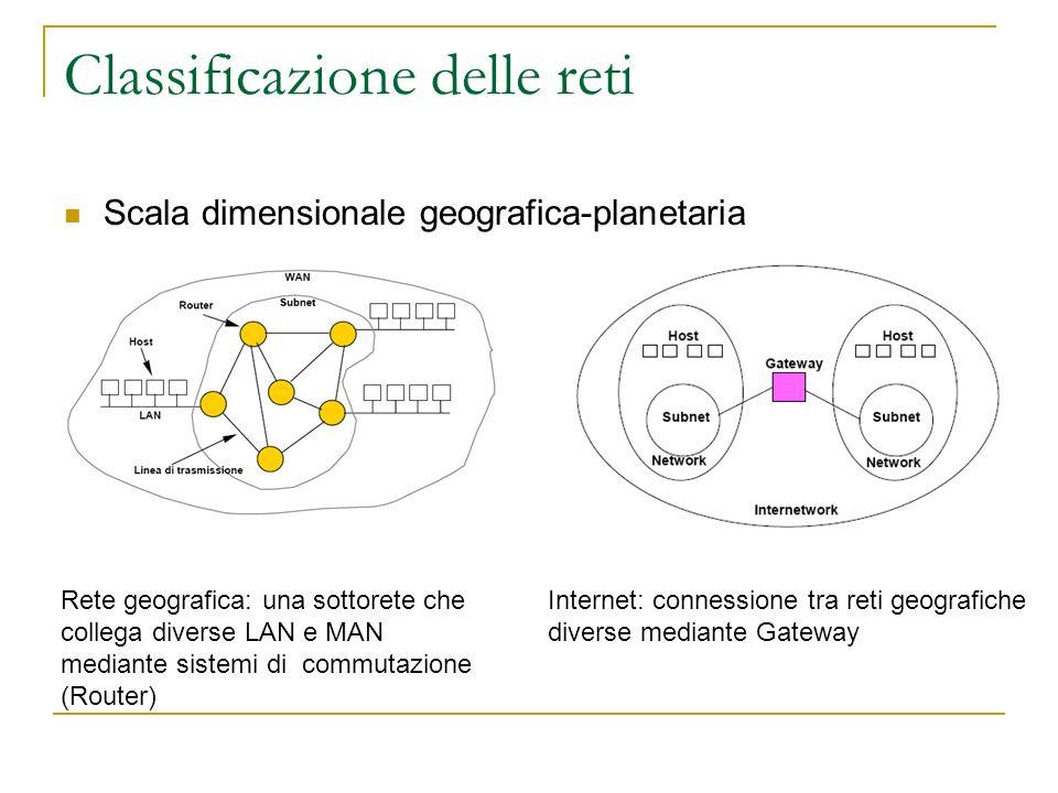 Classificazione delle reti