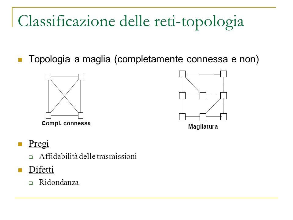 Classificazione delle reti-topologia