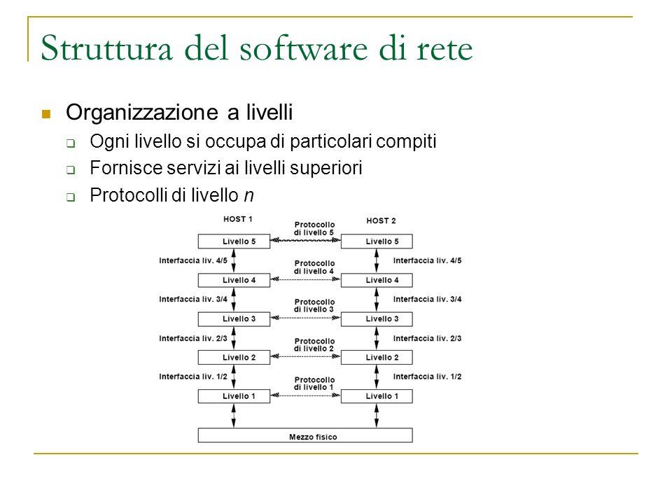 Struttura del software di rete