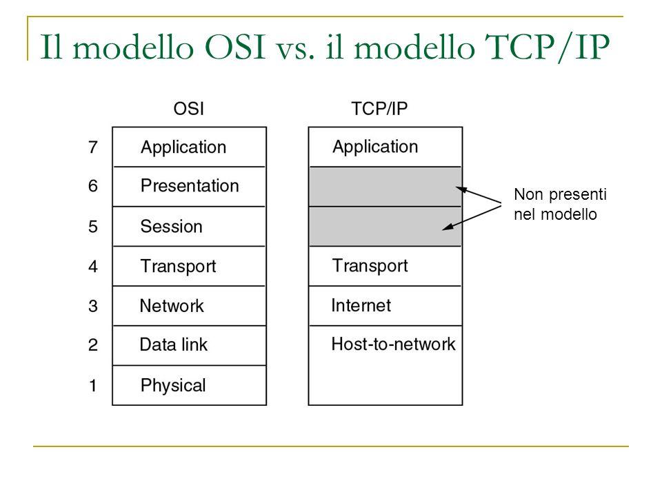 Il modello OSI vs. il modello TCP/IP