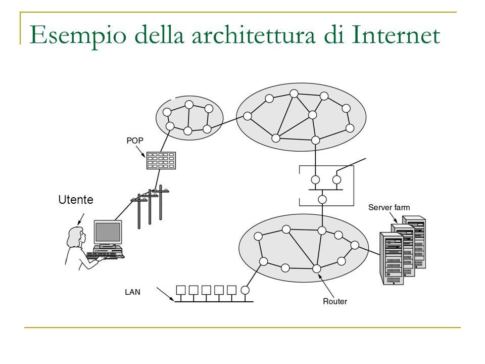 Esempio della architettura di Internet