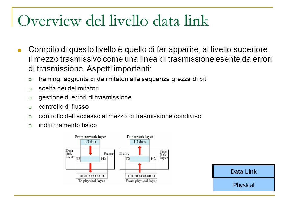 Overview del livello data link
