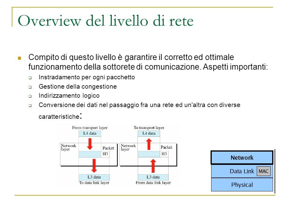 Overview del livello di rete