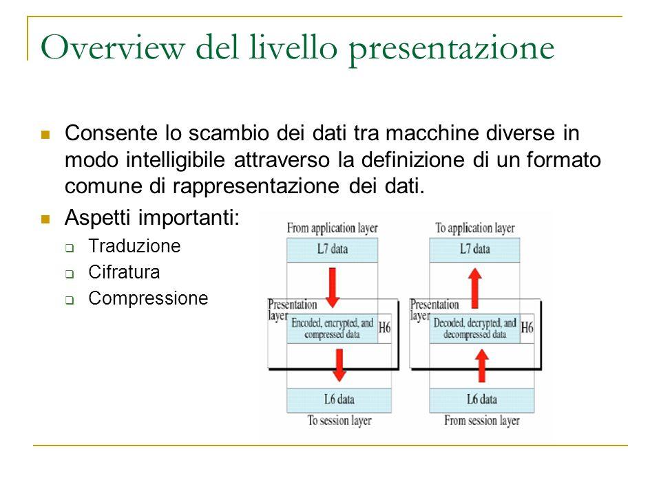 Overview del livello presentazione