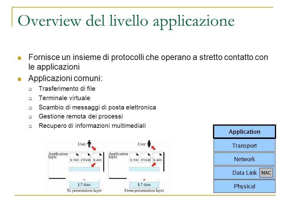 Overview del livello applicazione