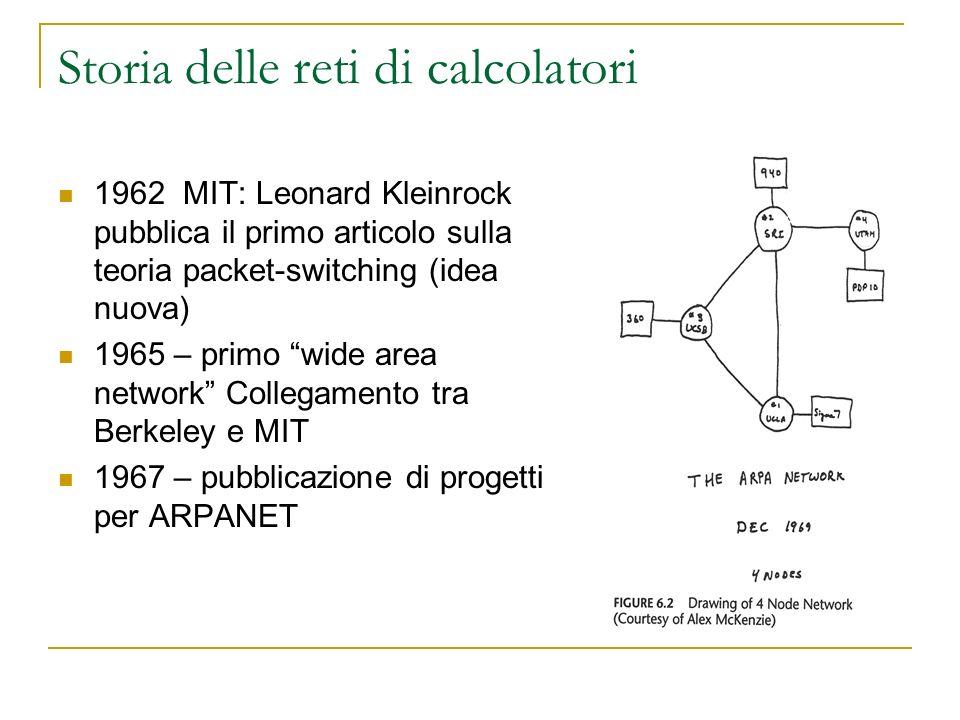 Storia delle reti di calcolatori