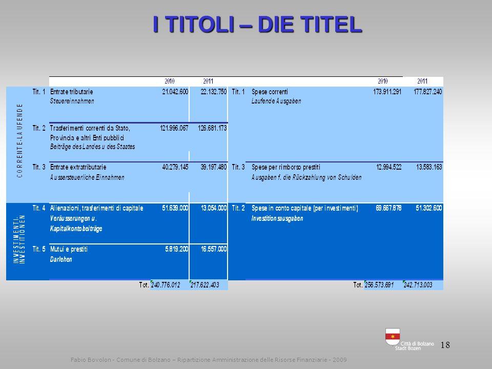 I TITOLI – DIE TITEL Fabio Bovolon - Comune di Bolzano – Ripartizione Amministrazione delle Risorse Finanziarie - 2009.