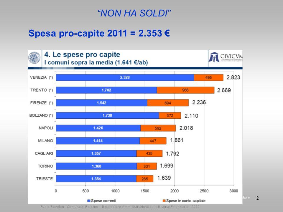 NON HA SOLDI Spesa pro-capite 2011 = 2.353 €