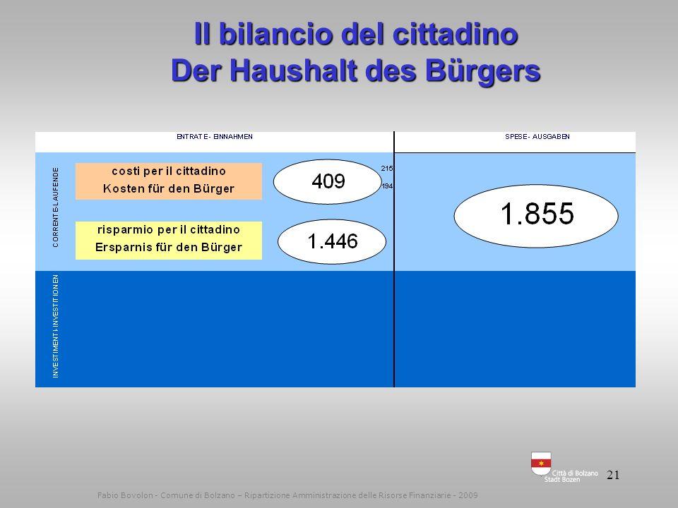 Il bilancio del cittadino Der Haushalt des Bürgers