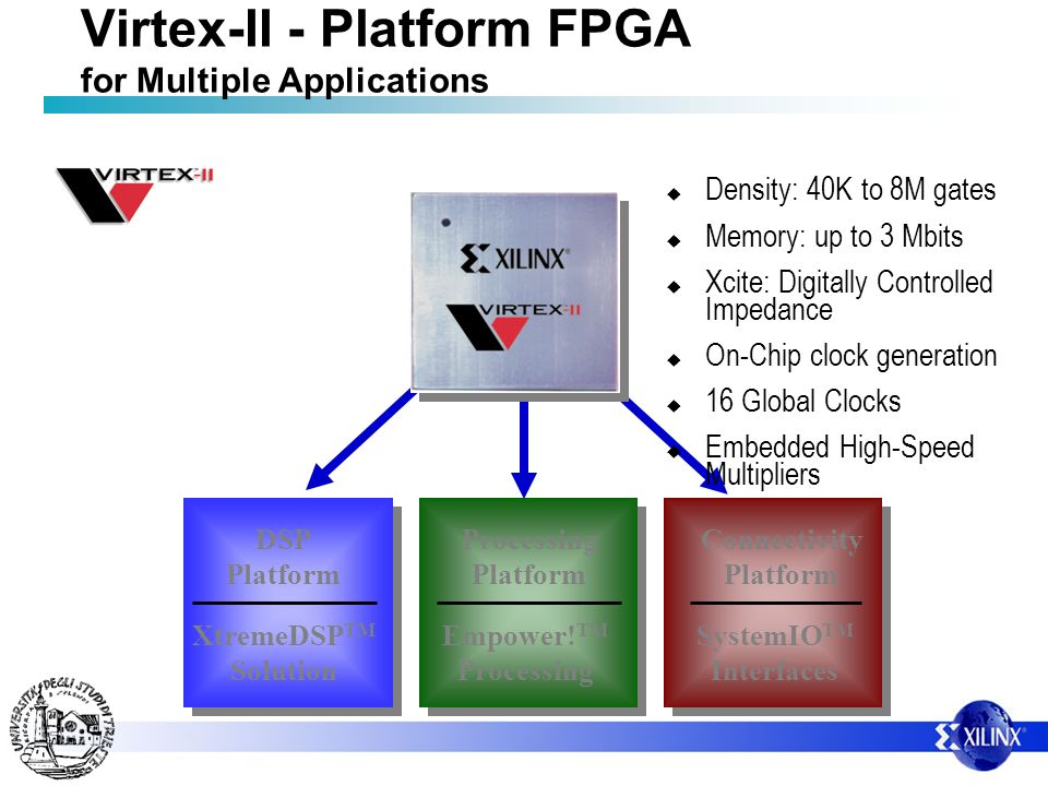 Virtex-II - Platform FPGA for Multiple Applications