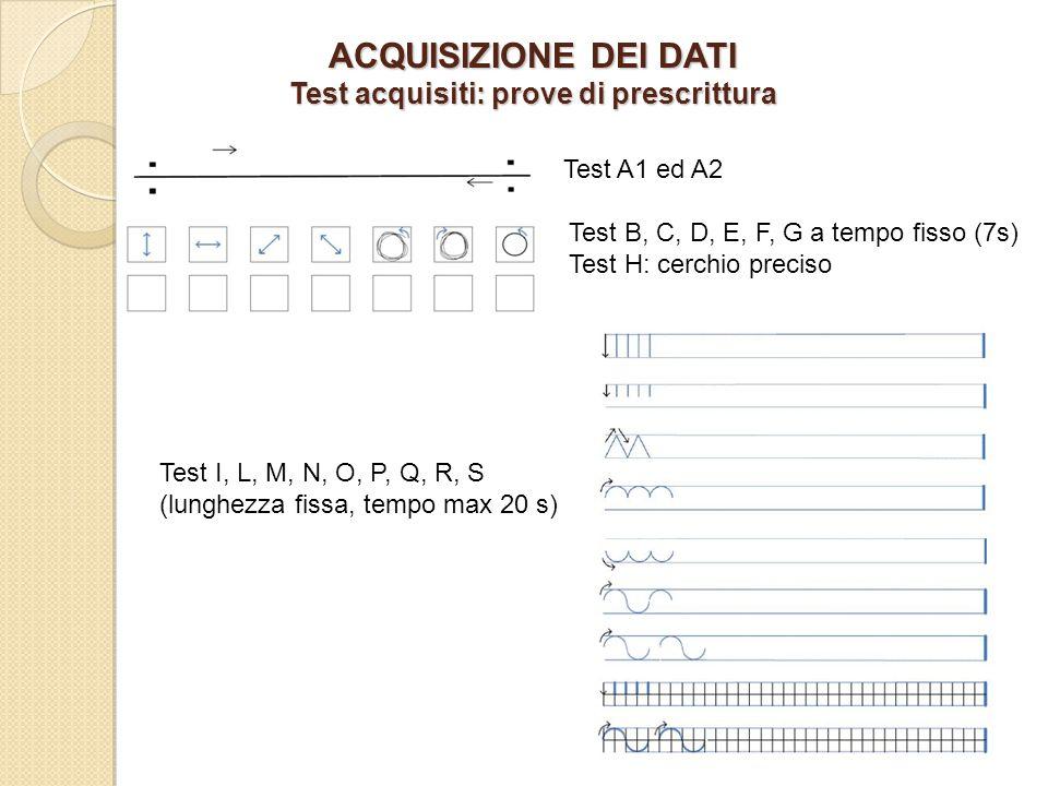 ACQUISIZIONE DEI DATI Test acquisiti: prove di prescrittura