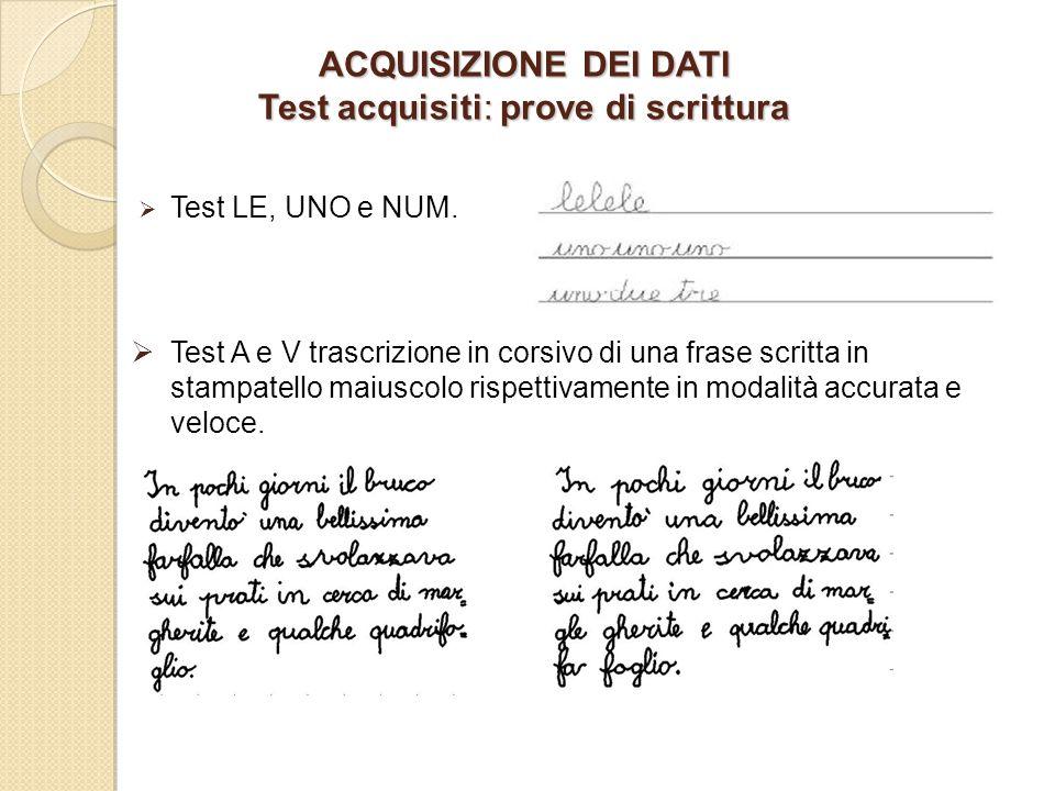 ACQUISIZIONE DEI DATI Test acquisiti: prove di scrittura
