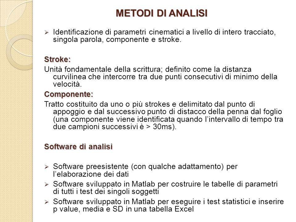 METODI DI ANALISI Identificazione di parametri cinematici a livello di intero tracciato, singola parola, componente e stroke.