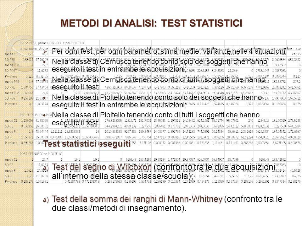 METODI DI ANALISI: TEST STATISTICI