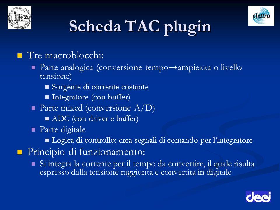 Scheda TAC plugin Tre macroblocchi: Principio di funzionamento: