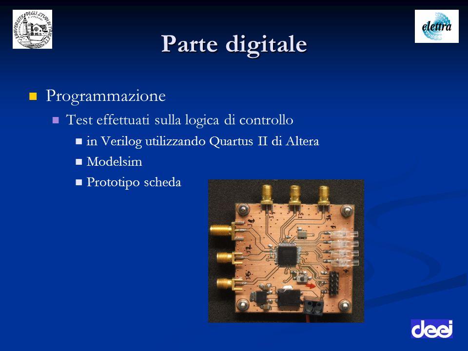 Parte digitale Programmazione