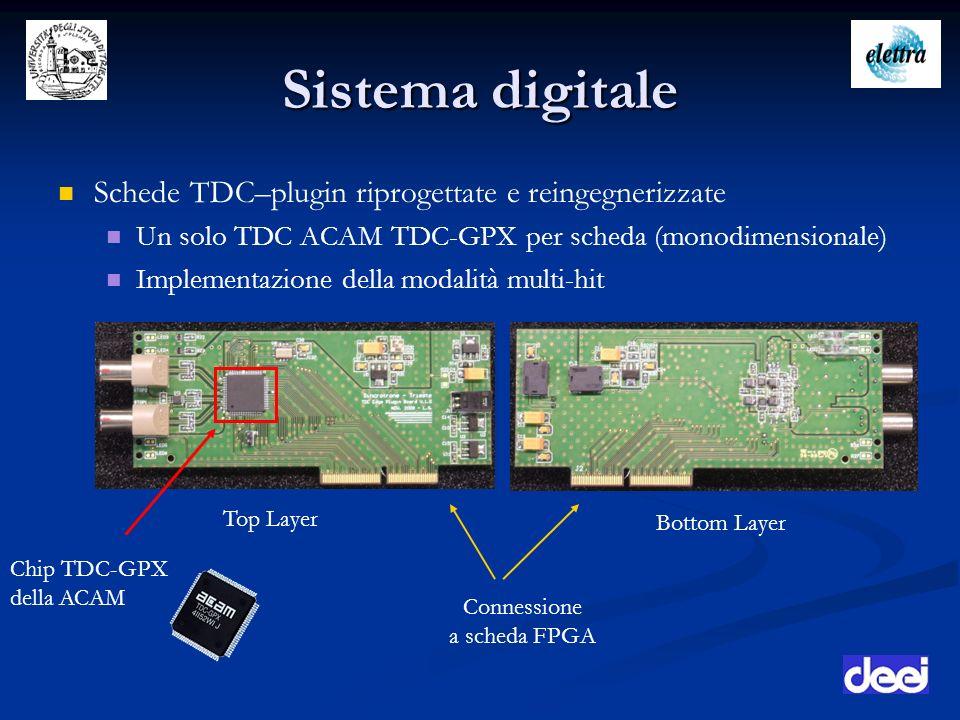 Sistema digitale Schede TDC–plugin riprogettate e reingegnerizzate