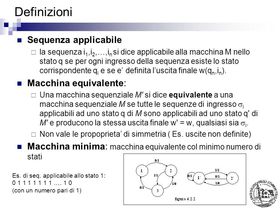Definizioni Sequenza applicabile Macchina equivalente: