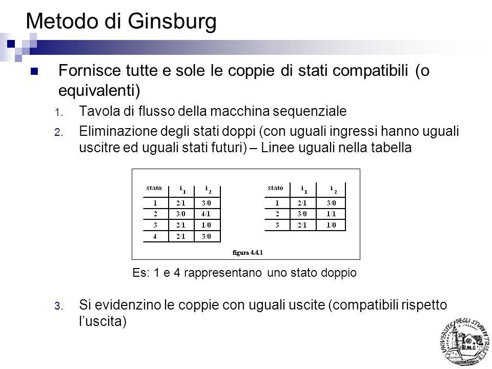 Metodo di Ginsburg Fornisce tutte e sole le coppie di stati compatibili (o equivalenti) Tavola di flusso della macchina sequenziale.