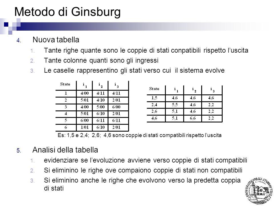 Metodo di Ginsburg Nuova tabella Analisi della tabella