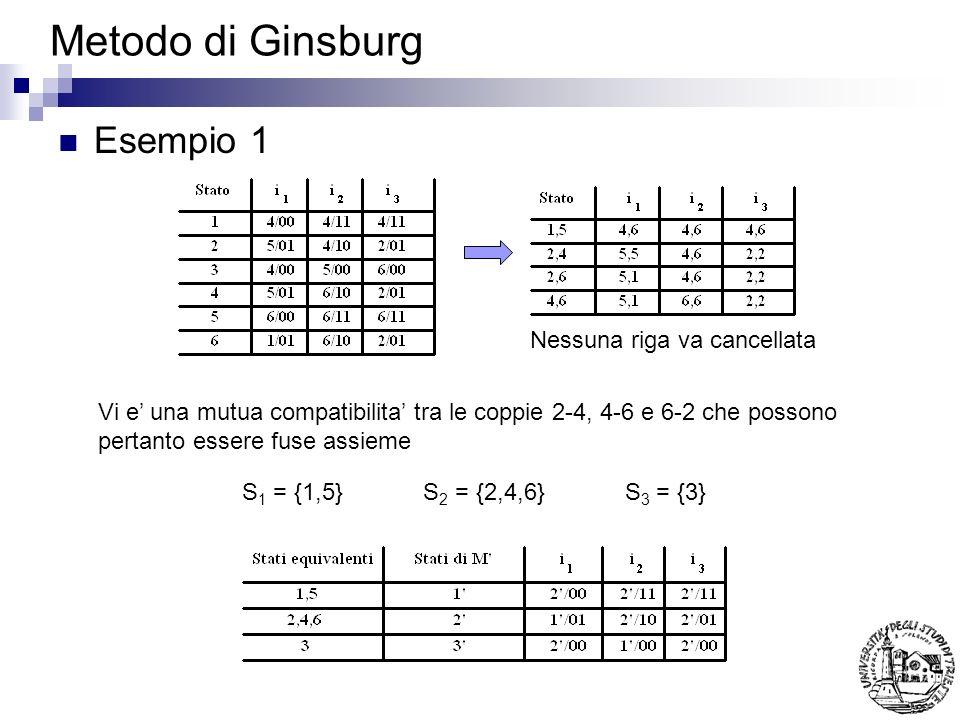 Metodo di Ginsburg Esempio 1 Nessuna riga va cancellata