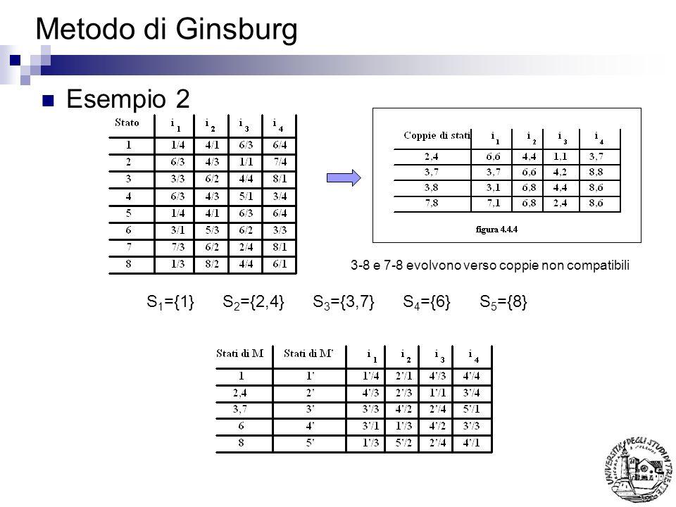 S1={1} S2={2,4} S3={3,7} S4={6} S5={8}