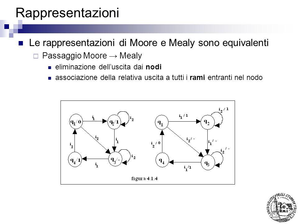Rappresentazioni Le rappresentazioni di Moore e Mealy sono equivalenti