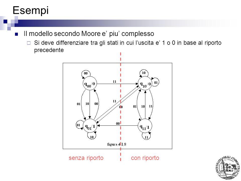 Esempi Il modello secondo Moore e' piu' complesso