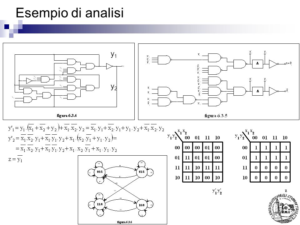 Esempio di analisi y1 y2