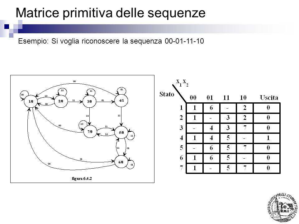 Matrice primitiva delle sequenze