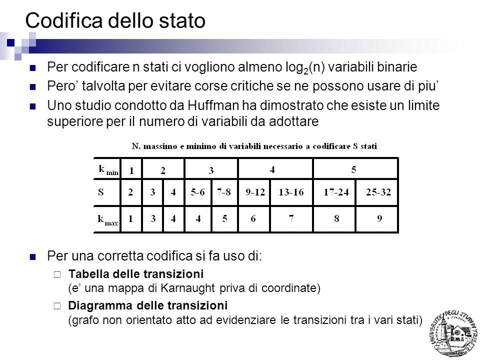 Codifica dello stato Per codificare n stati ci vogliono almeno log2(n) variabili binarie.