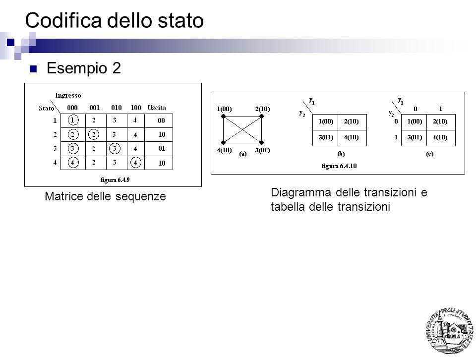 Codifica dello stato Esempio 2 Diagramma delle transizioni e