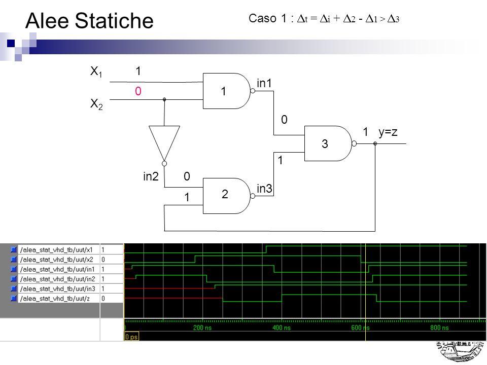 Alee Statiche Caso 1 : Dt = Di + D2 - D1 > D3 1 2 3 X1 X2 y=z 1 in1