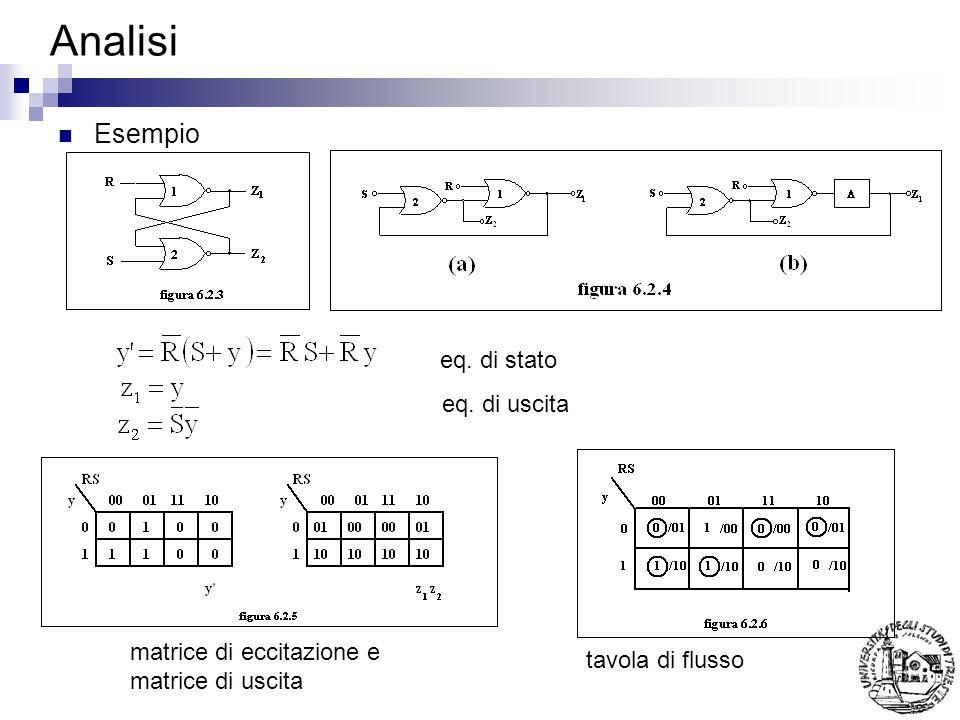 Analisi Esempio eq. di stato eq. di uscita matrice di eccitazione e