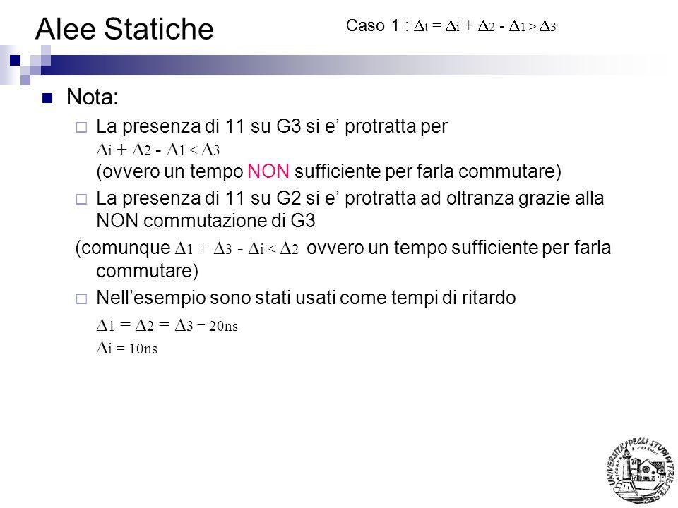 Alee Statiche Caso 1 : Dt = Di + D2 - D1 > D3. Nota: