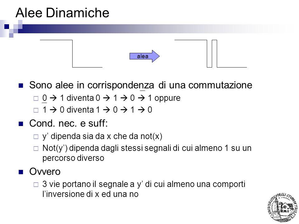 Alee Dinamiche Sono alee in corrispondenza di una commutazione