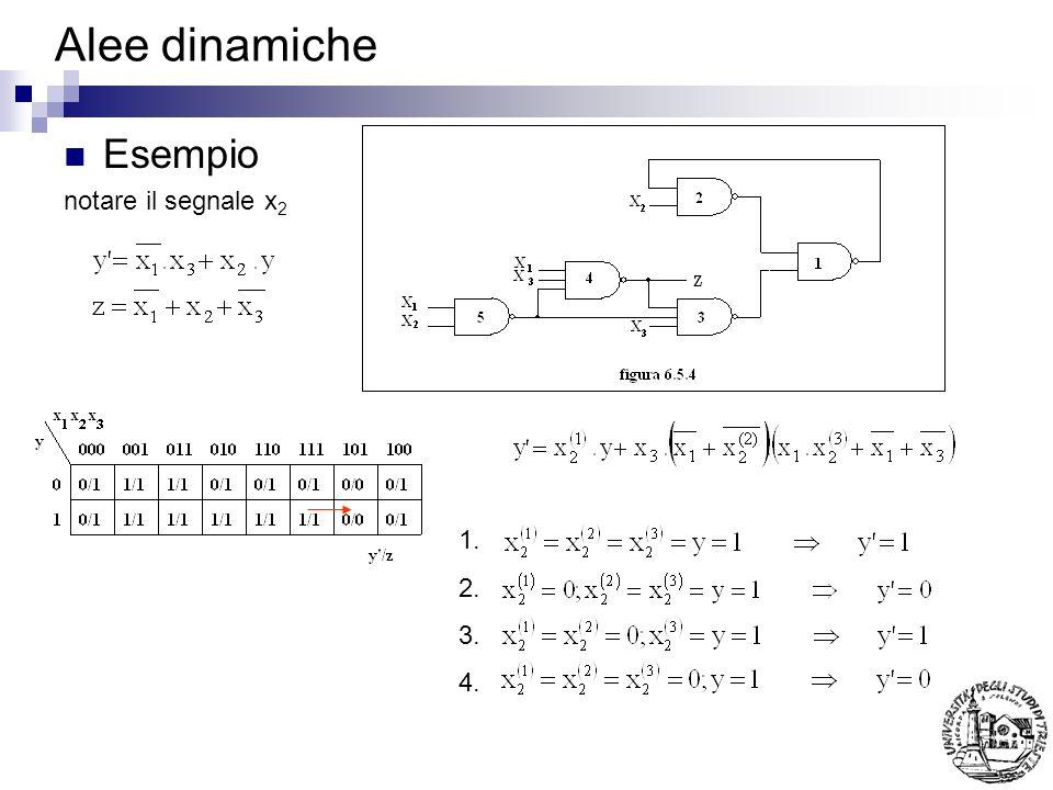 Alee dinamiche Esempio notare il segnale x2