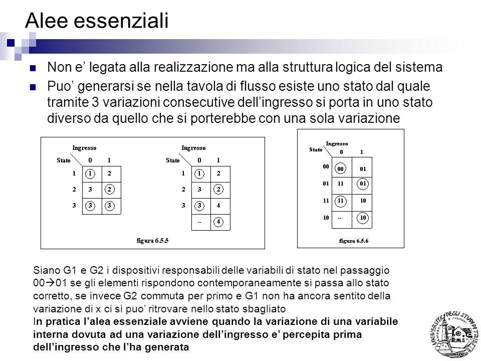 Alee essenziali Non e' legata alla realizzazione ma alla struttura logica del sistema.