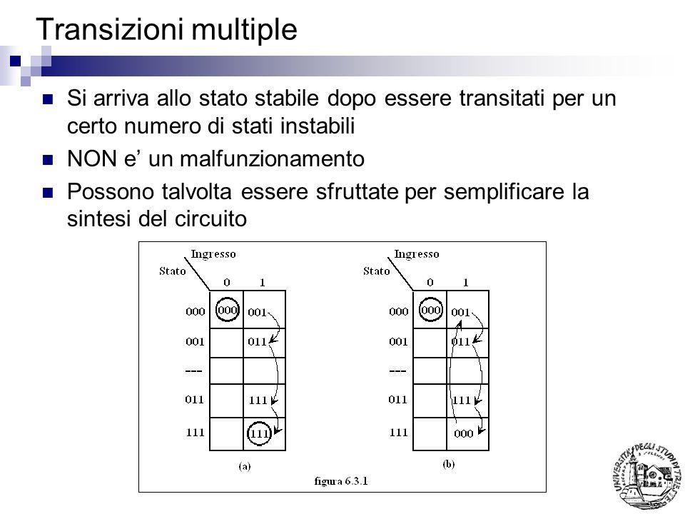 Transizioni multiple Si arriva allo stato stabile dopo essere transitati per un certo numero di stati instabili.