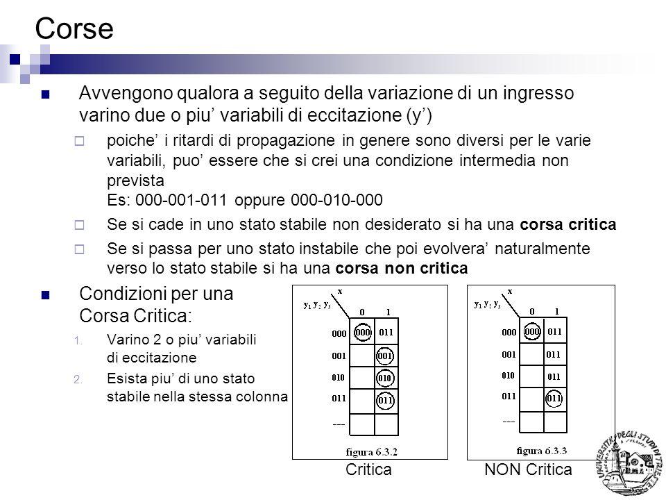 Corse Avvengono qualora a seguito della variazione di un ingresso varino due o piu' variabili di eccitazione (y')
