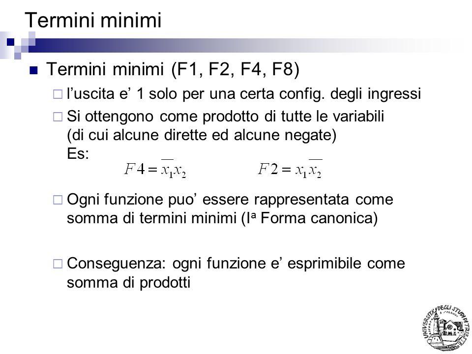 Termini minimi Termini minimi (F1, F2, F4, F8)